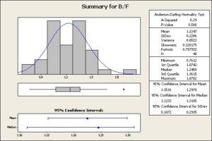 12-16 BdivF Weights